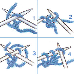 How to Knit - Our Step-By-Step Guide