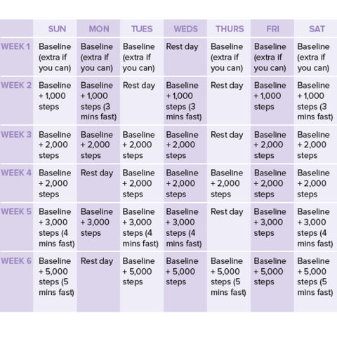 walk to lose weight schedule